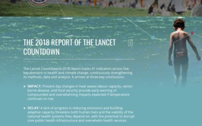 Global Climate and Health Alliance Reaction to Lancet Countdown Climate and Health Report