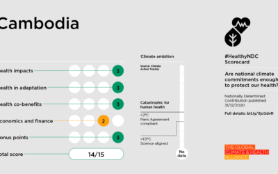 Health & Climate Change: Ahead of COP26, Latest Healthy NDC Scorecard Shows Low & Middle Income Countries Leading Action