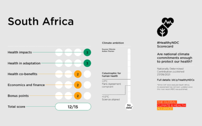 Healthy NDCs Scorecard: South Africa Leads Big Emitters on Climate-Health Action Ahead of COP26